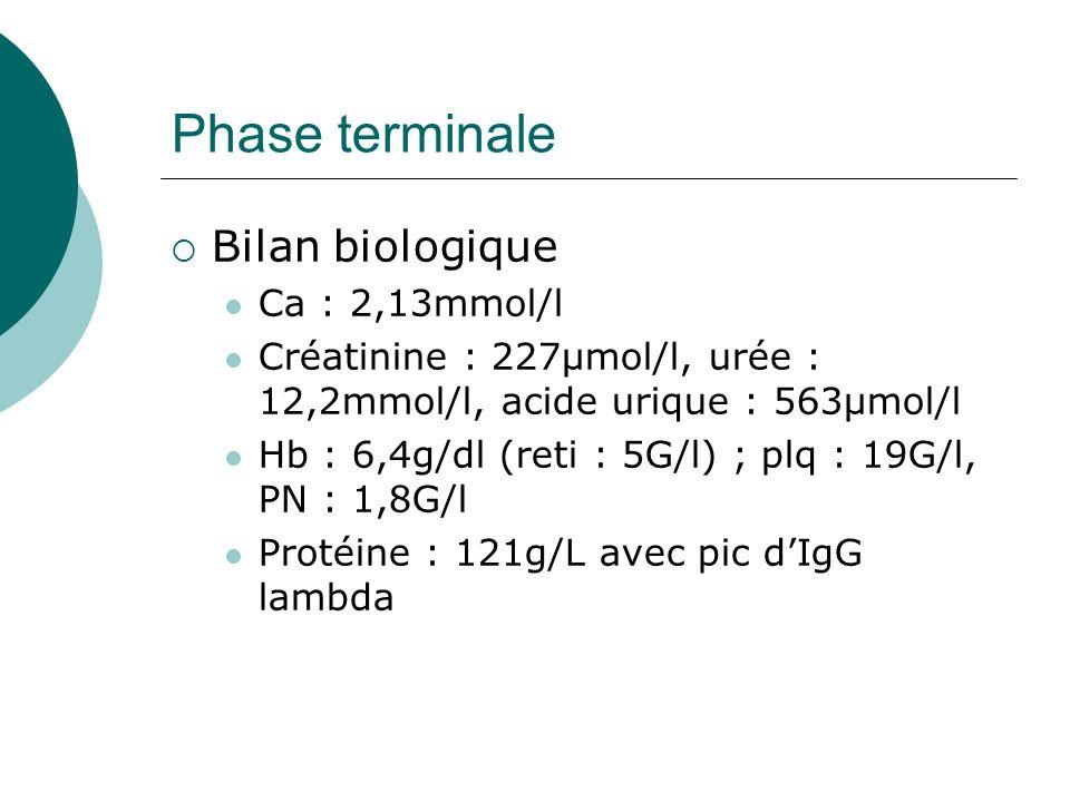 Phase terminale Bilan biologique Ca : 2,13mmol/l