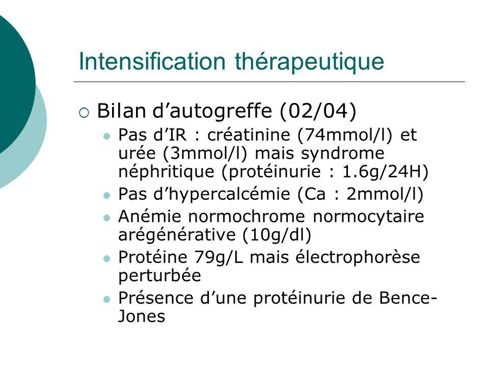 Intensification thérapeutique