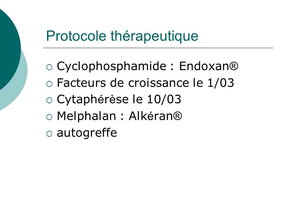 Protocole thérapeutique