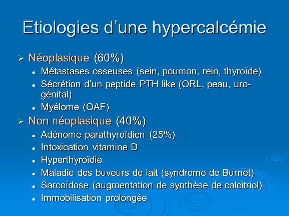 Etiologies d'une hypercalcémie