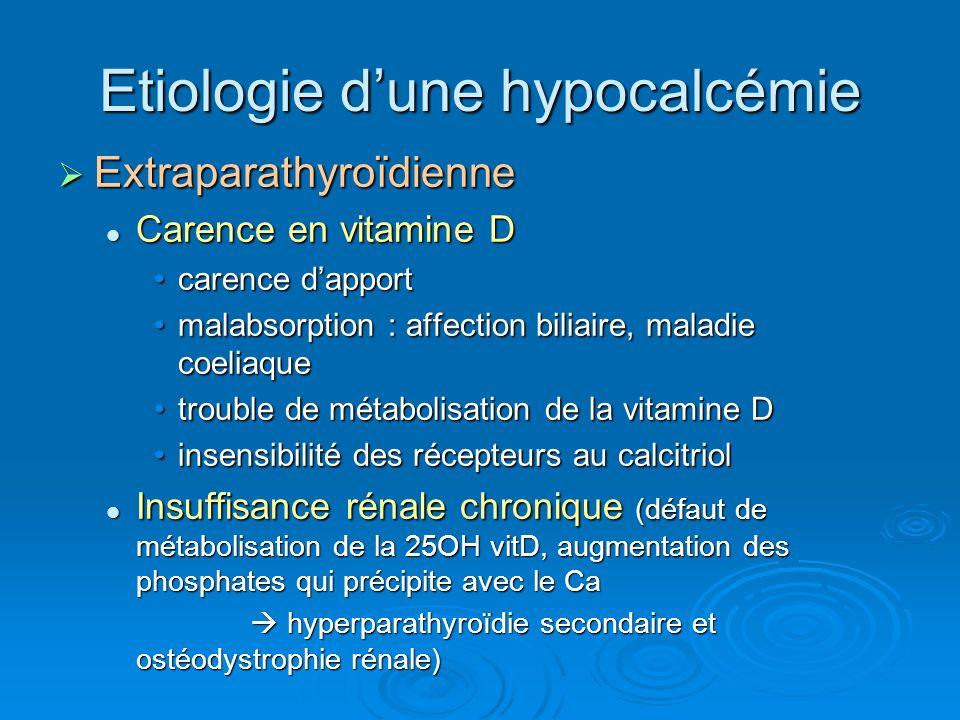 Etiologie d'une hypocalcémie