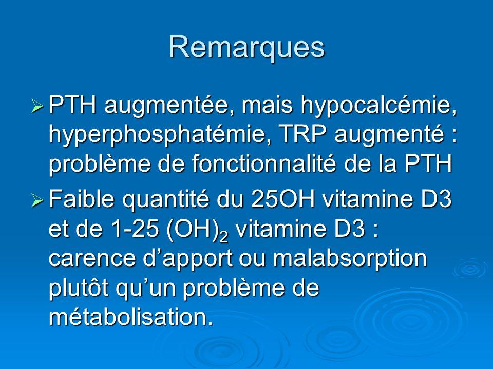 Remarques PTH augmentée, mais hypocalcémie, hyperphosphatémie, TRP augmenté : problème de fonctionnalité de la PTH.