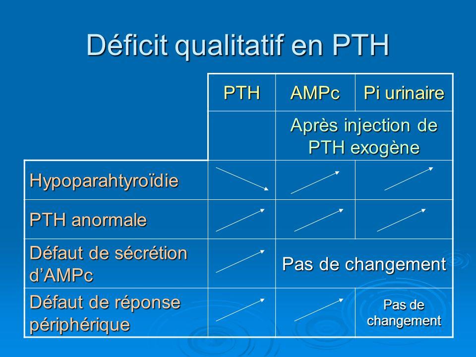 Déficit qualitatif en PTH