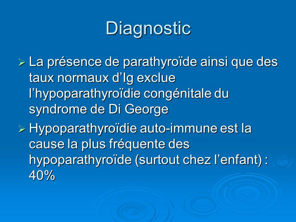 Diagnostic La présence de parathyroïde ainsi que des taux normaux d'Ig exclue l'hypoparathyroïdie congénitale du syndrome de Di George.