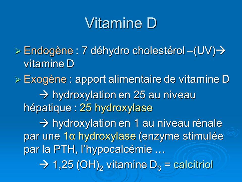 Vitamine D Endogène : 7 déhydro cholestérol –(UV) vitamine D
