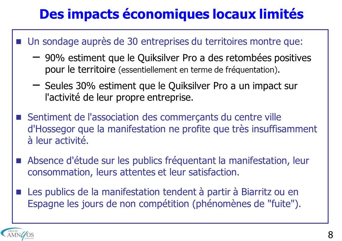 Des impacts économiques locaux limités