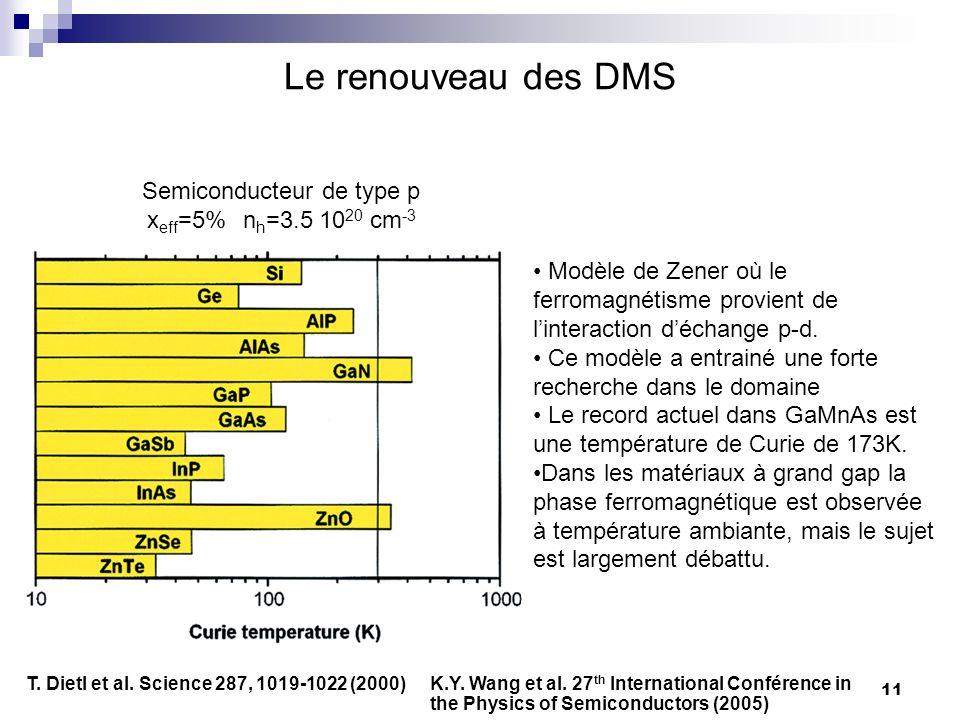 Semiconducteur de type p