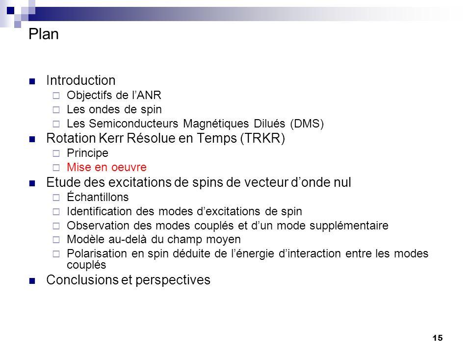 Plan Introduction Rotation Kerr Résolue en Temps (TRKR)