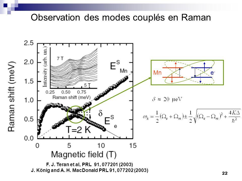 Observation des modes couplés en Raman