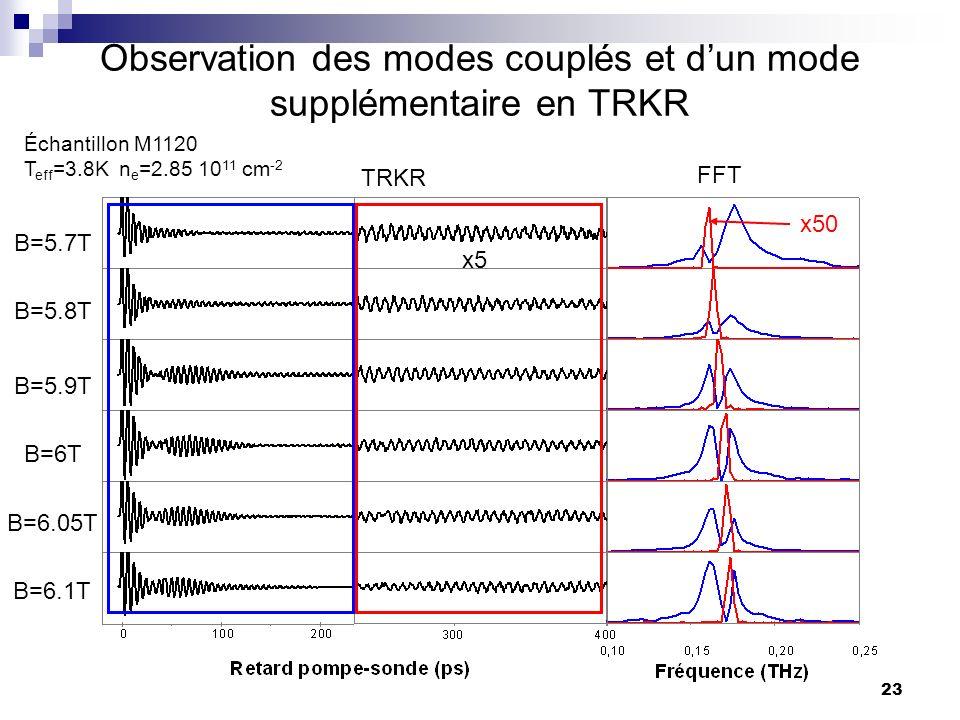 Observation des modes couplés et d'un mode supplémentaire en TRKR
