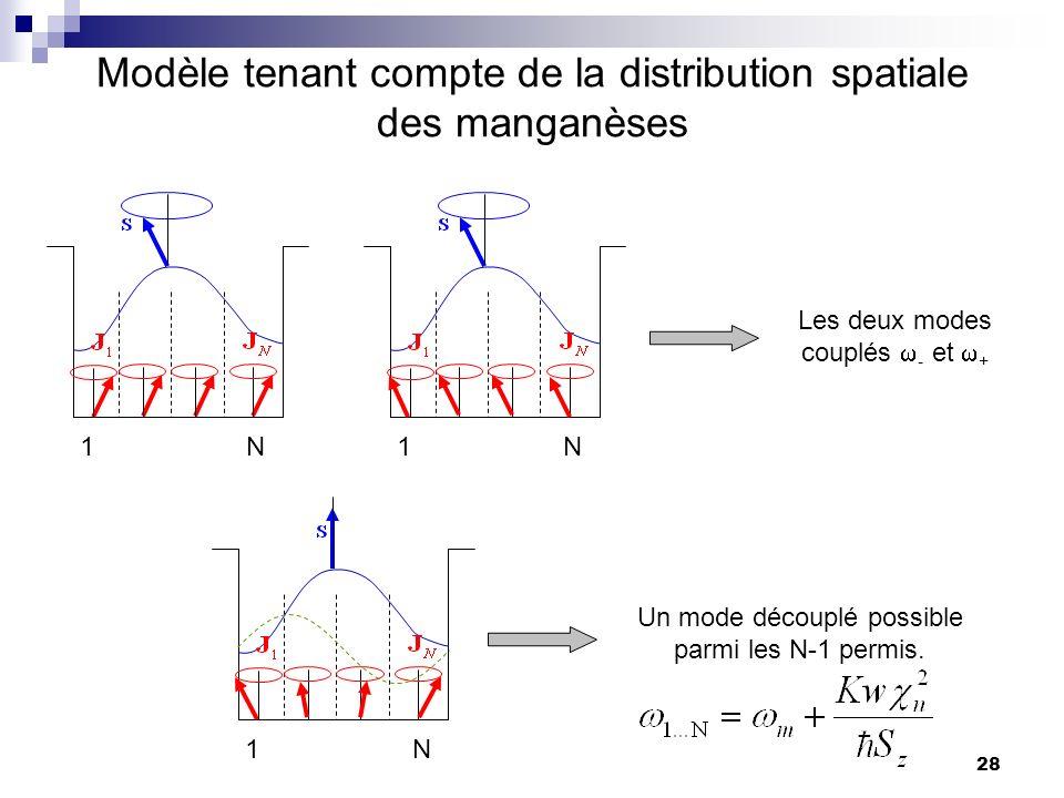 Modèle tenant compte de la distribution spatiale des manganèses
