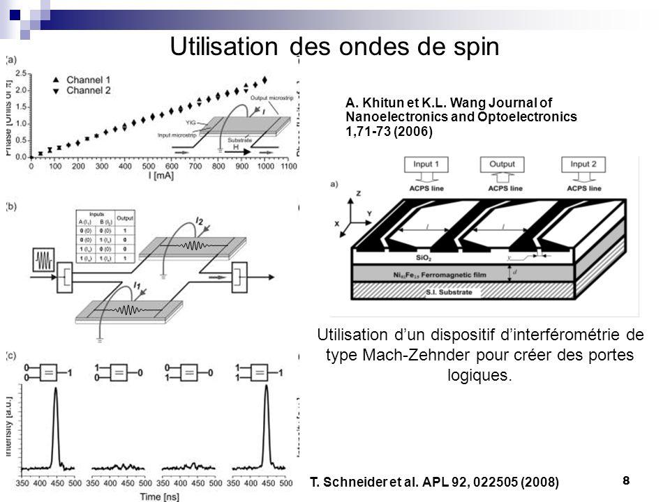 Utilisation des ondes de spin