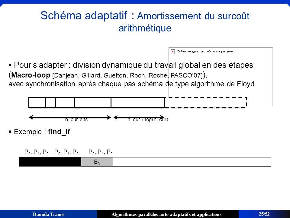 Schéma adaptatif : Amortissement du surcoût arithmétique