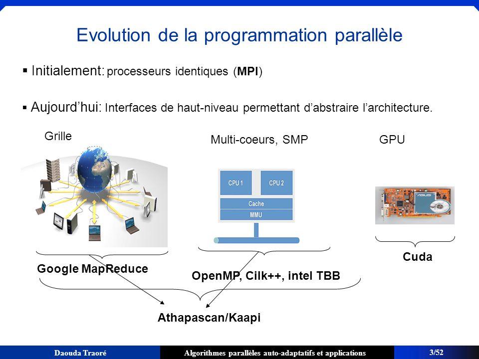 Evolution de la programmation parallèle