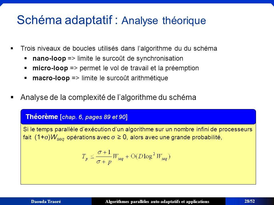 Schéma adaptatif : Analyse théorique