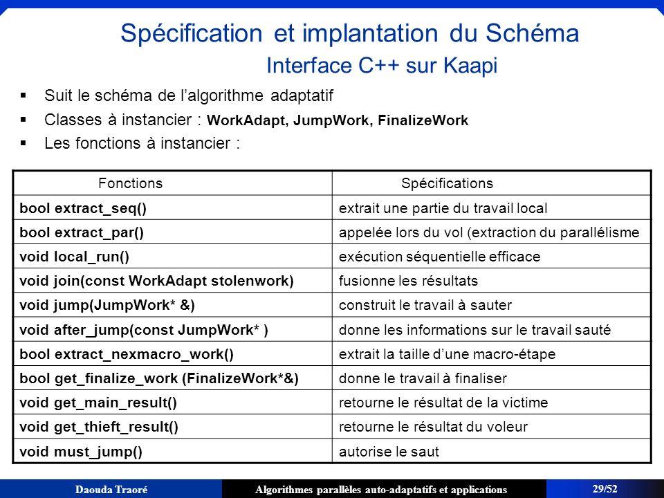 Spécification et implantation du Schéma Interface C++ sur Kaapi