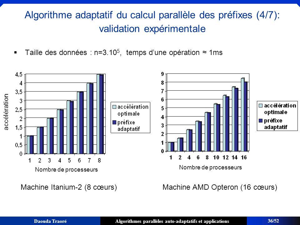 Algorithme adaptatif du calcul parallèle des préfixes (4/7): validation expérimentale
