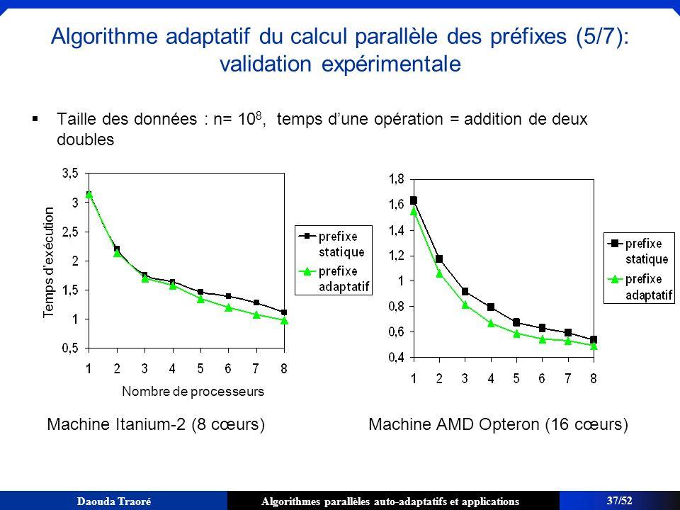Algorithme adaptatif du calcul parallèle des préfixes (5/7): validation expérimentale