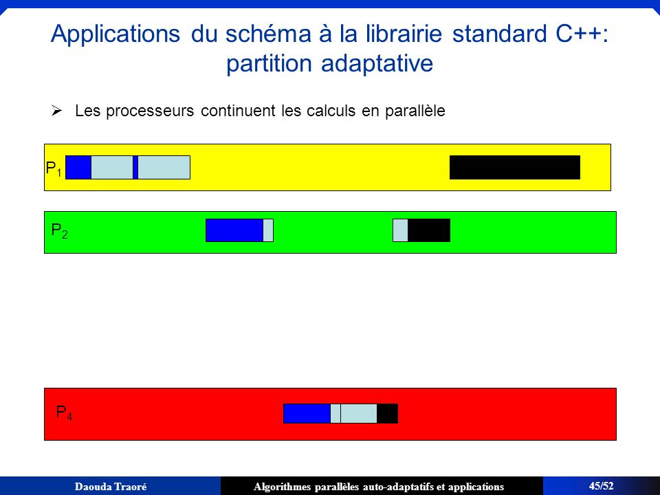 Applications du schéma à la librairie standard C++: partition adaptative