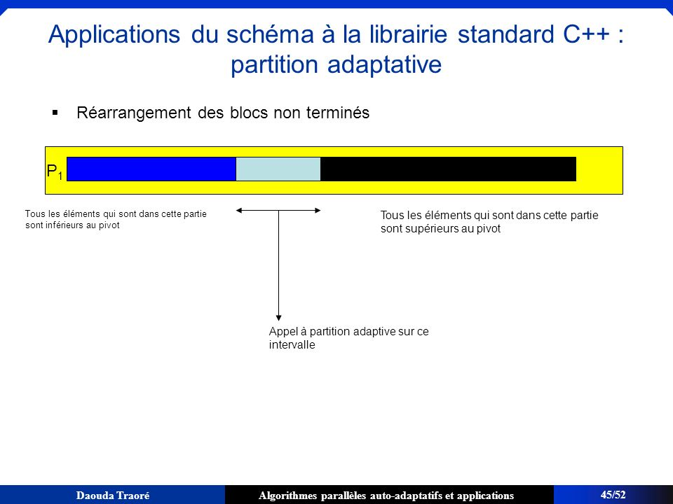 Applications du schéma à la librairie standard C++ : partition adaptative