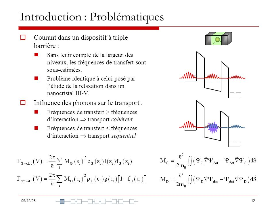 Introduction : Problématiques