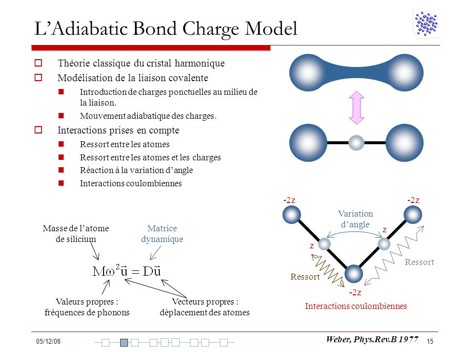 L'Adiabatic Bond Charge Model