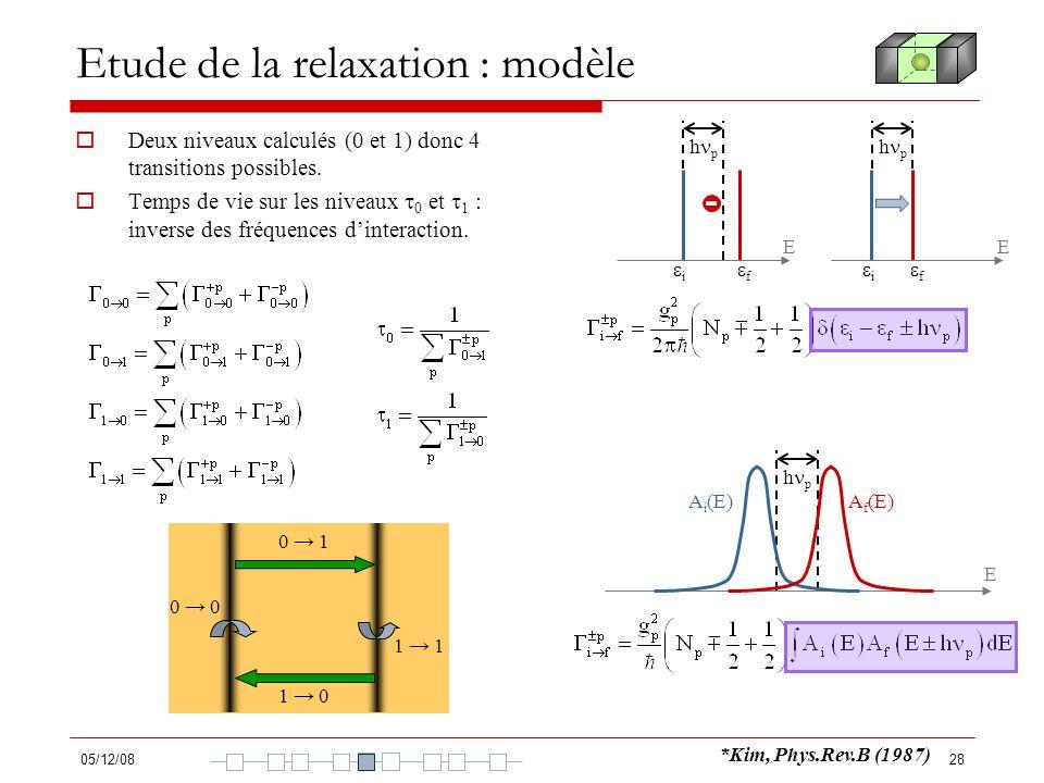 Etude de la relaxation : modèle