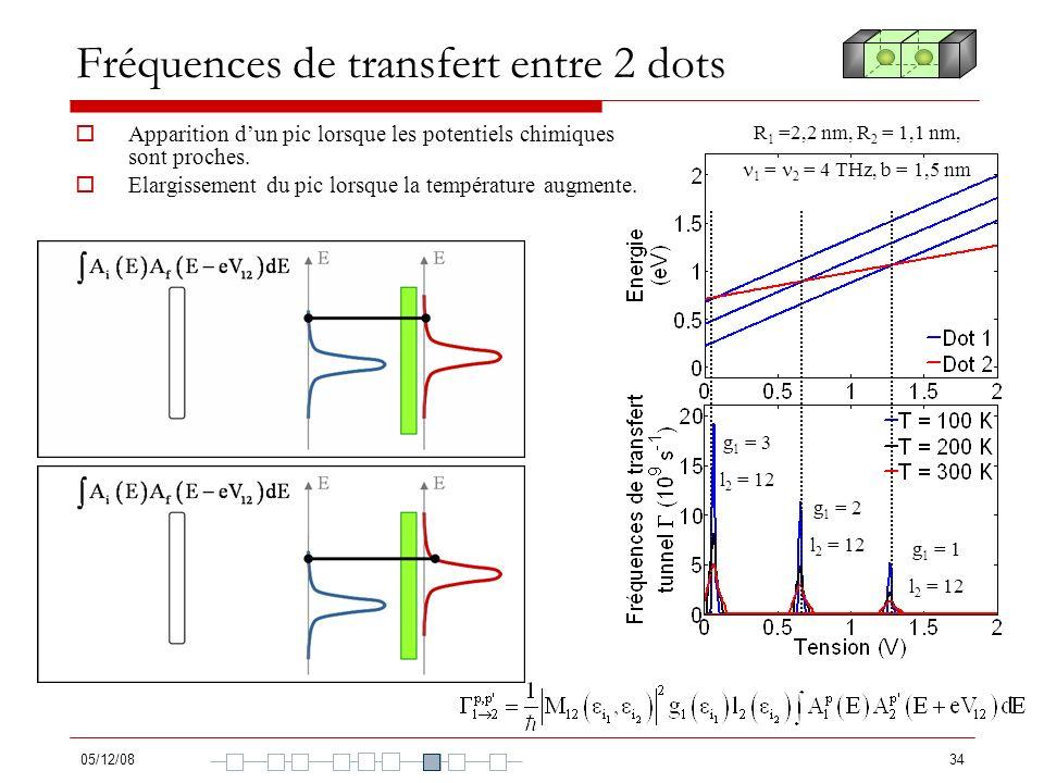 Fréquences de transfert entre 2 dots