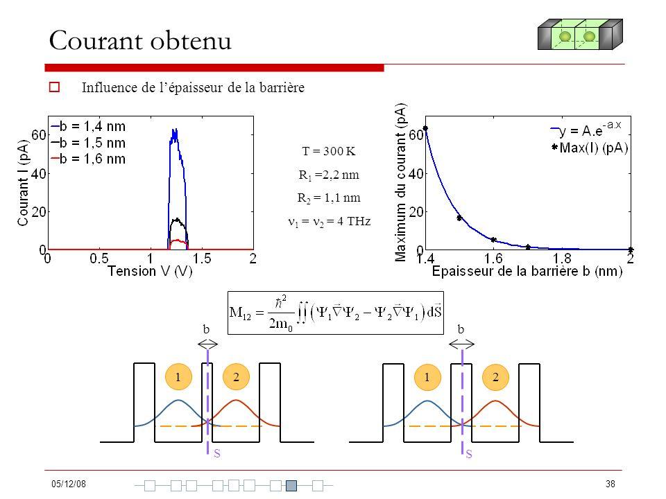 Courant obtenu Influence de l'épaisseur de la barrière T = 300 K