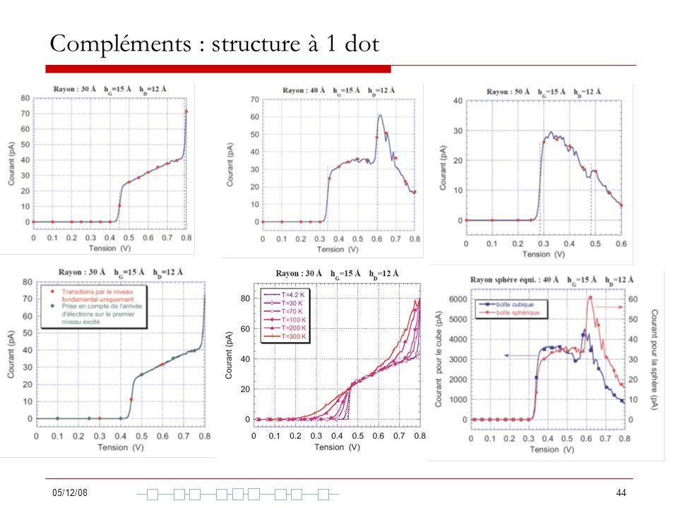 Compléments : structure à 1 dot