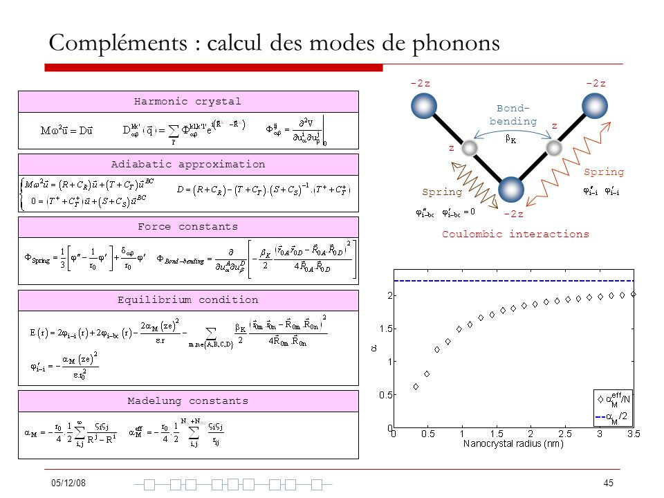 Compléments : calcul des modes de phonons