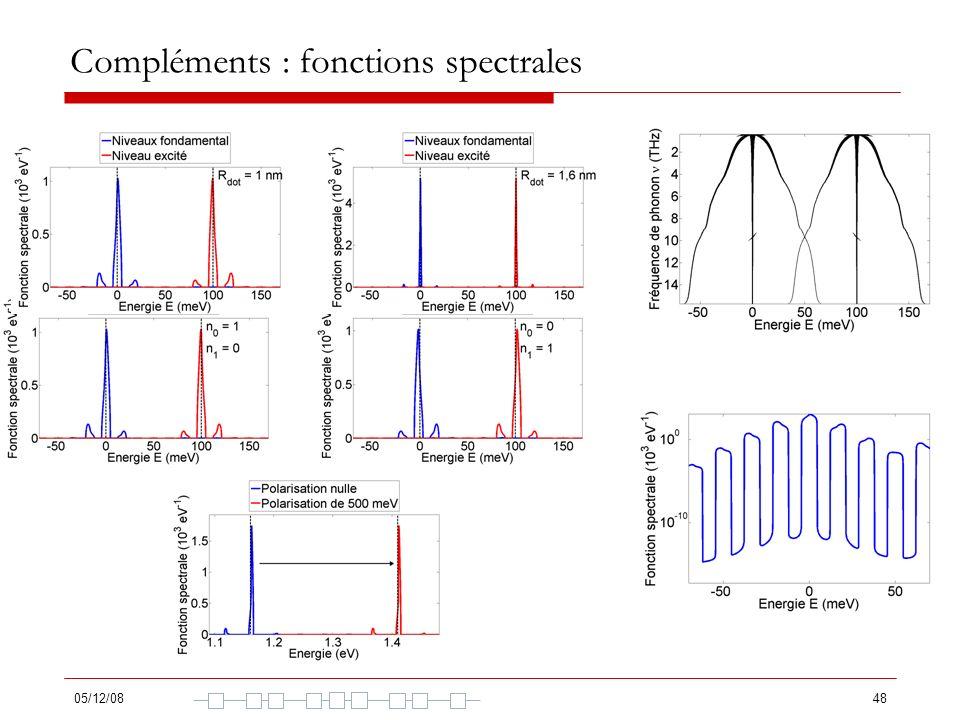 Compléments : fonctions spectrales