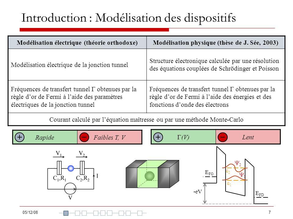 Introduction : Modélisation des dispositifs