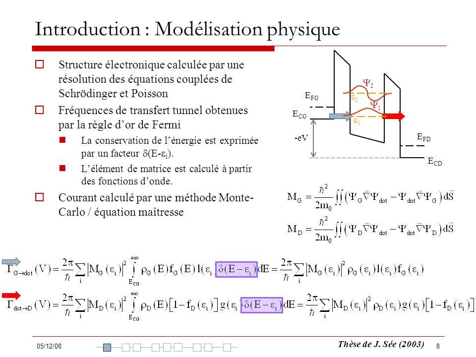 Introduction : Modélisation physique