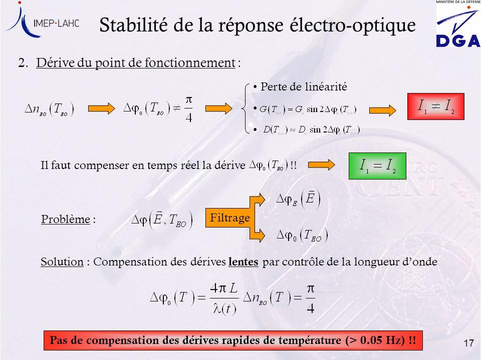 Stabilité de la réponse électro-optique