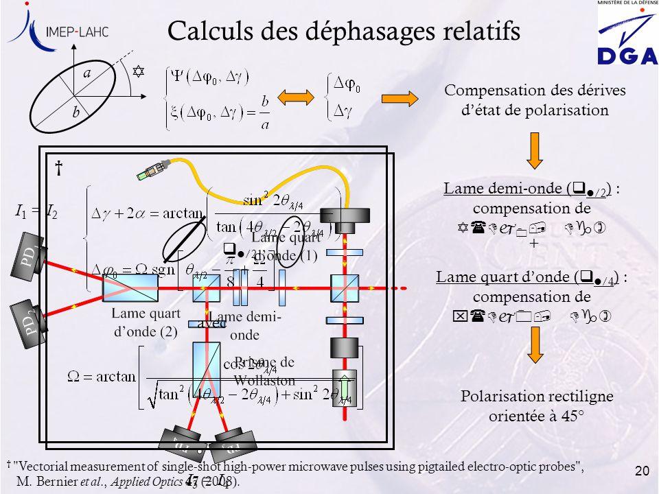 Calculs des déphasages relatifs
