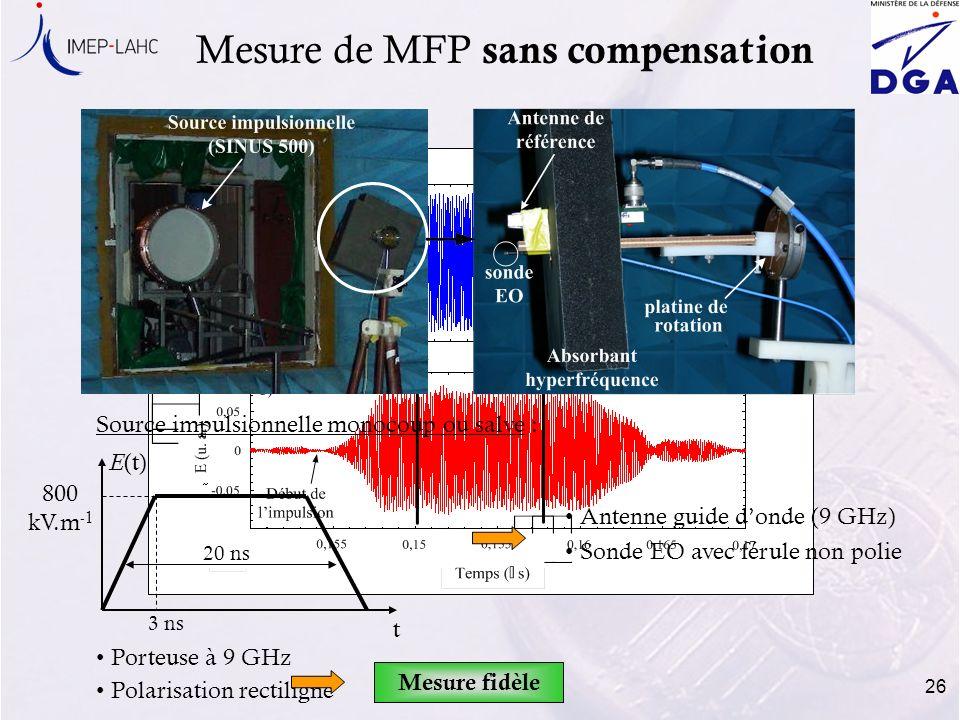 Mesure de MFP sans compensation