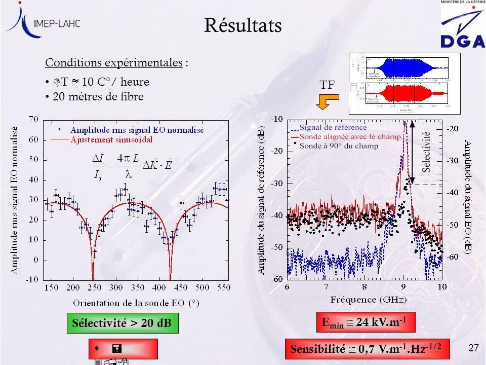 Résultats Conditions expérimentales : DT  10 C°/ heure
