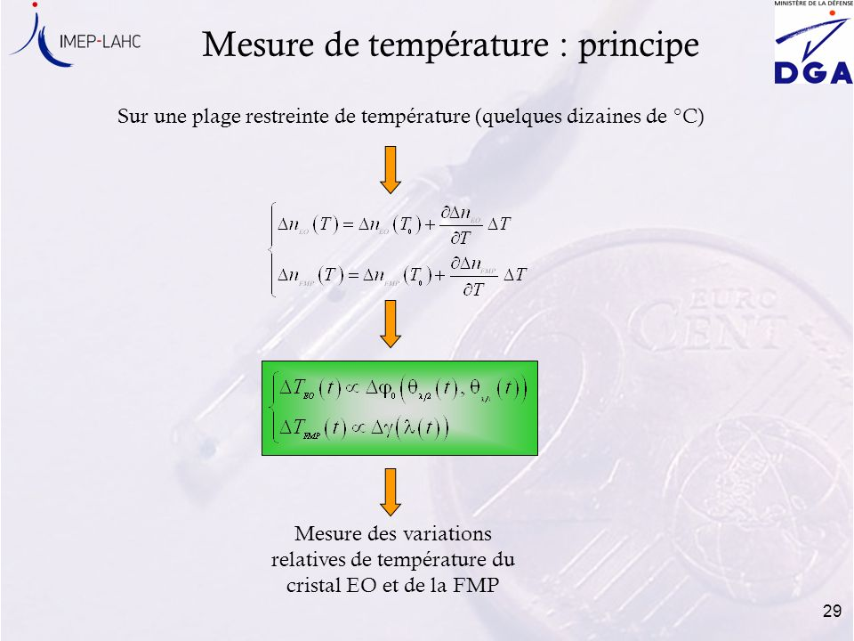 Mesure de température : principe