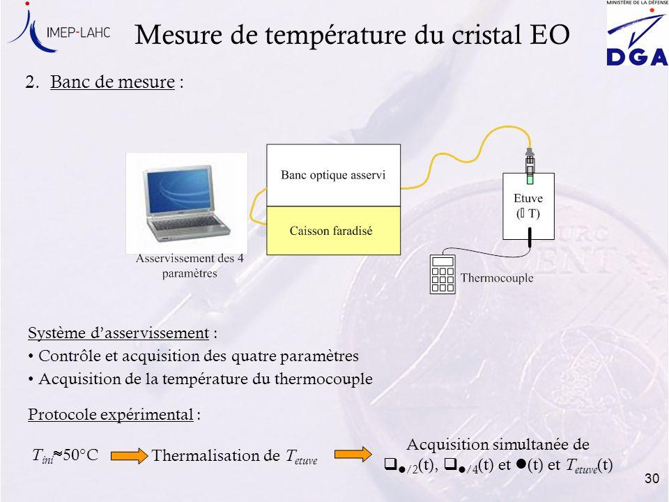 Mesure de température du cristal EO