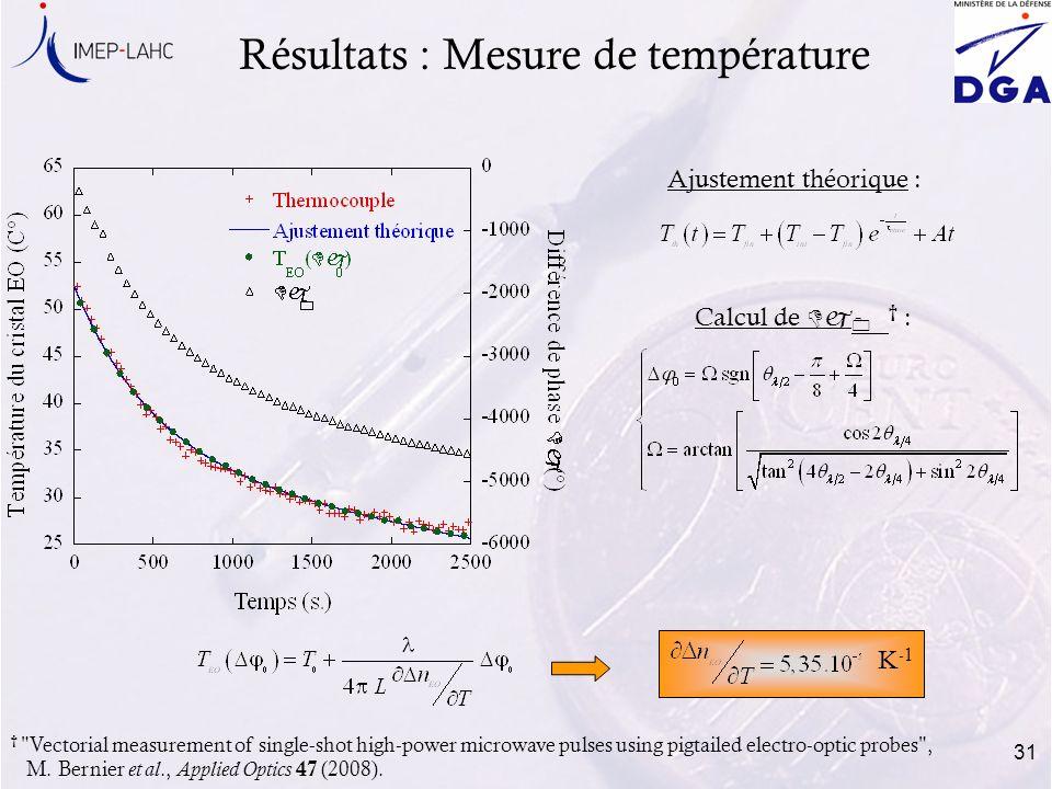 Résultats : Mesure de température