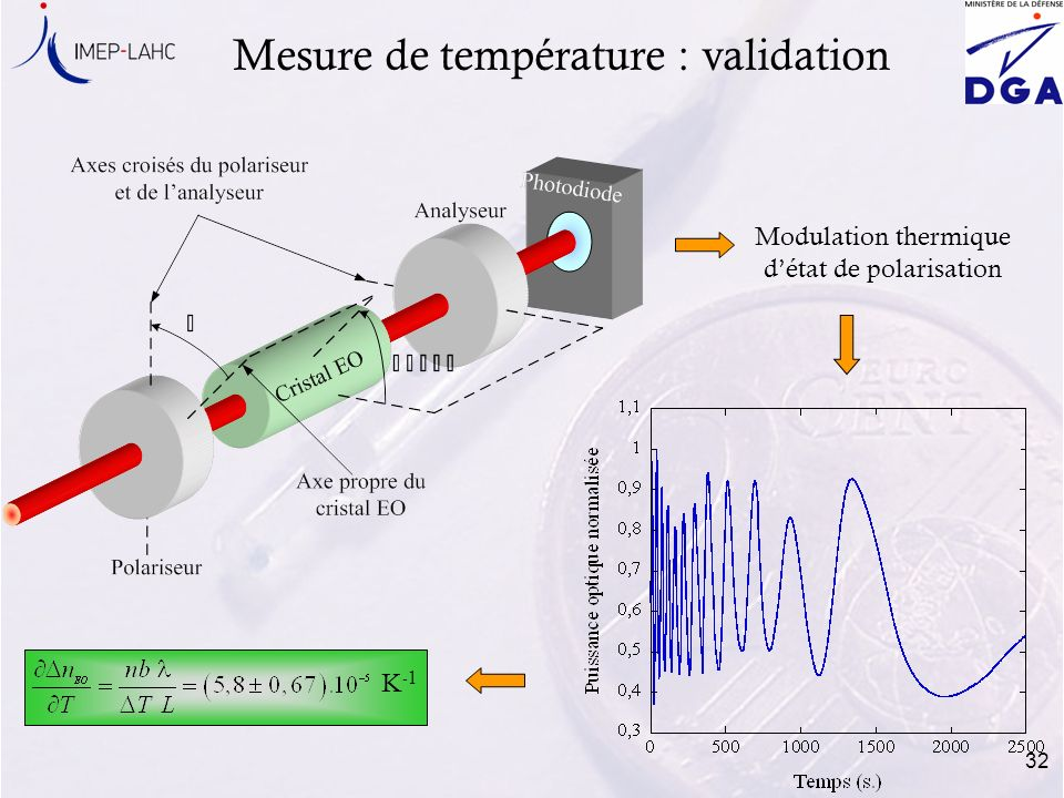 Mesure de température : validation