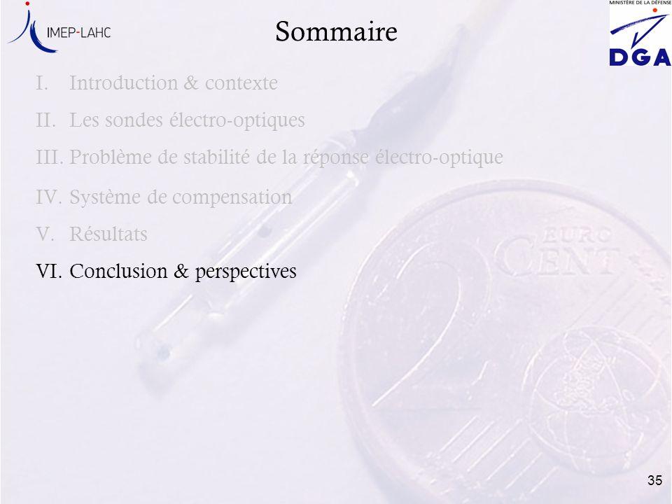 Sommaire Introduction & contexte Les sondes électro-optiques