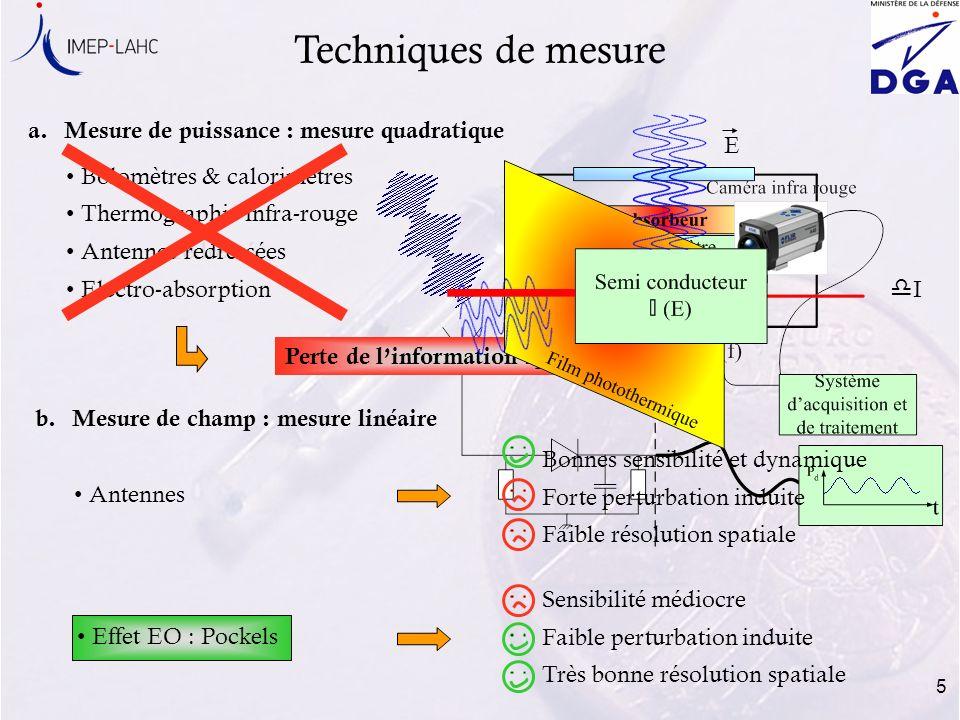 Techniques de mesure Mesure de puissance : mesure quadratique E