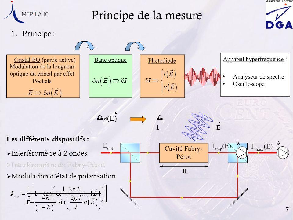 Principe de la mesure Principe : dn(E) dI Les différents dispositifs :