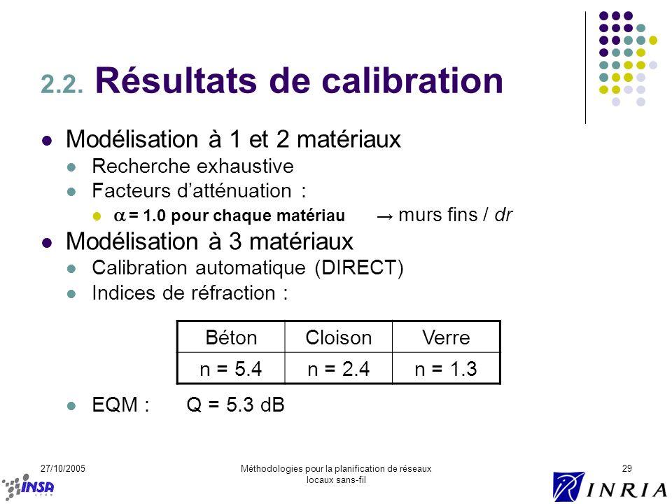 2.2. Résultats de calibration