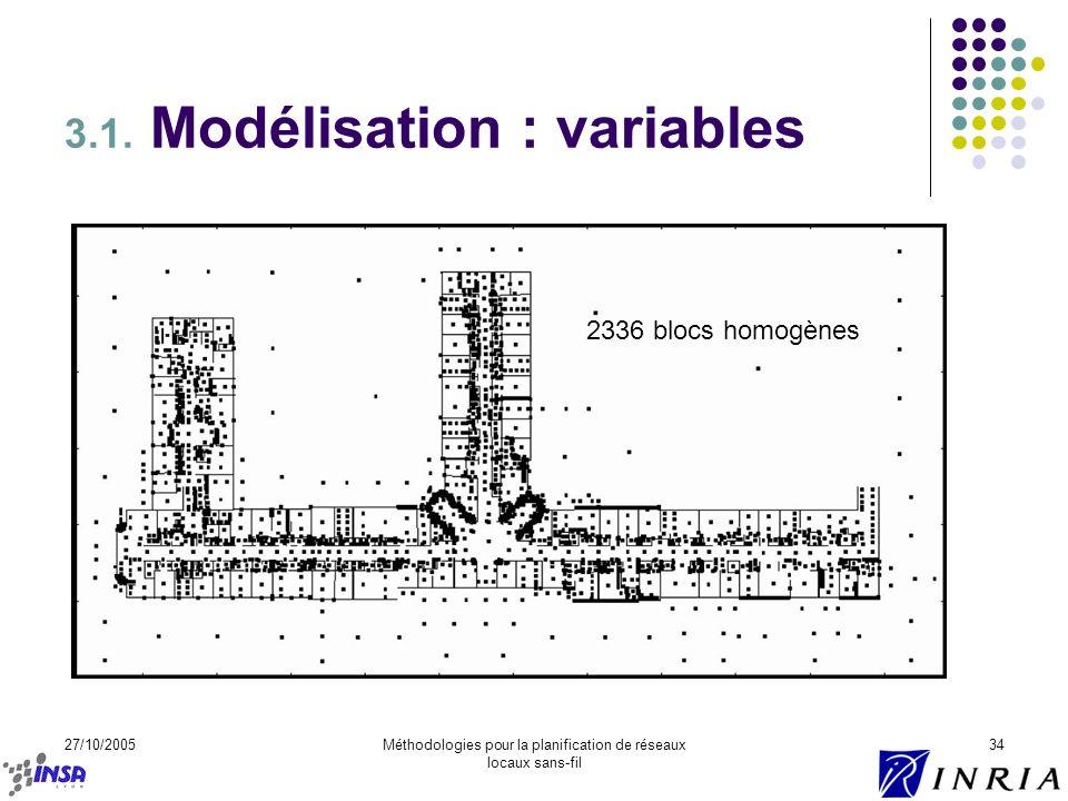 3.1. Modélisation : variables
