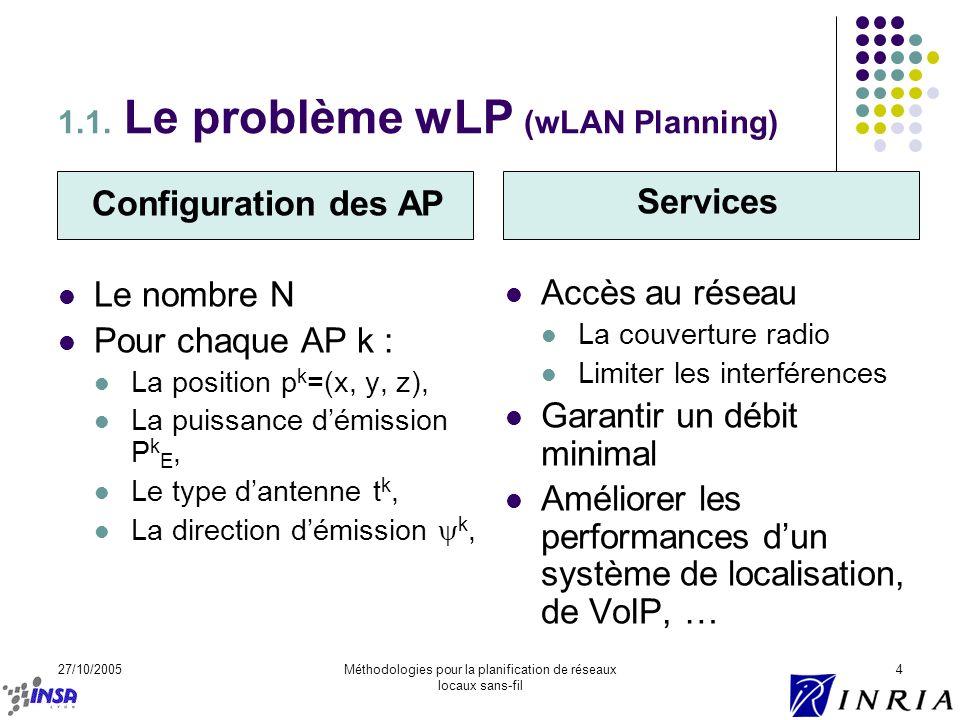 1.1. Le problème wLP (wLAN Planning)