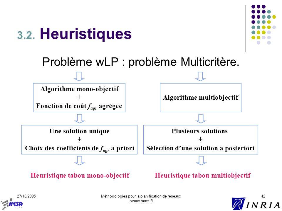 Problème wLP : problème Multicritère.