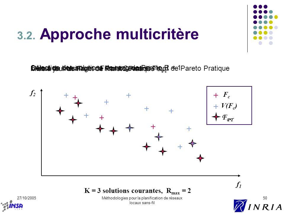3.2. Approche multicritère